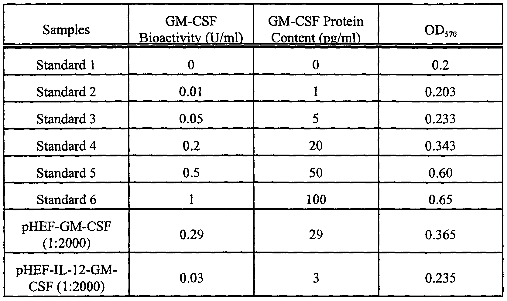 WO1998044788A9 - Animal model for evaluation of vaccines