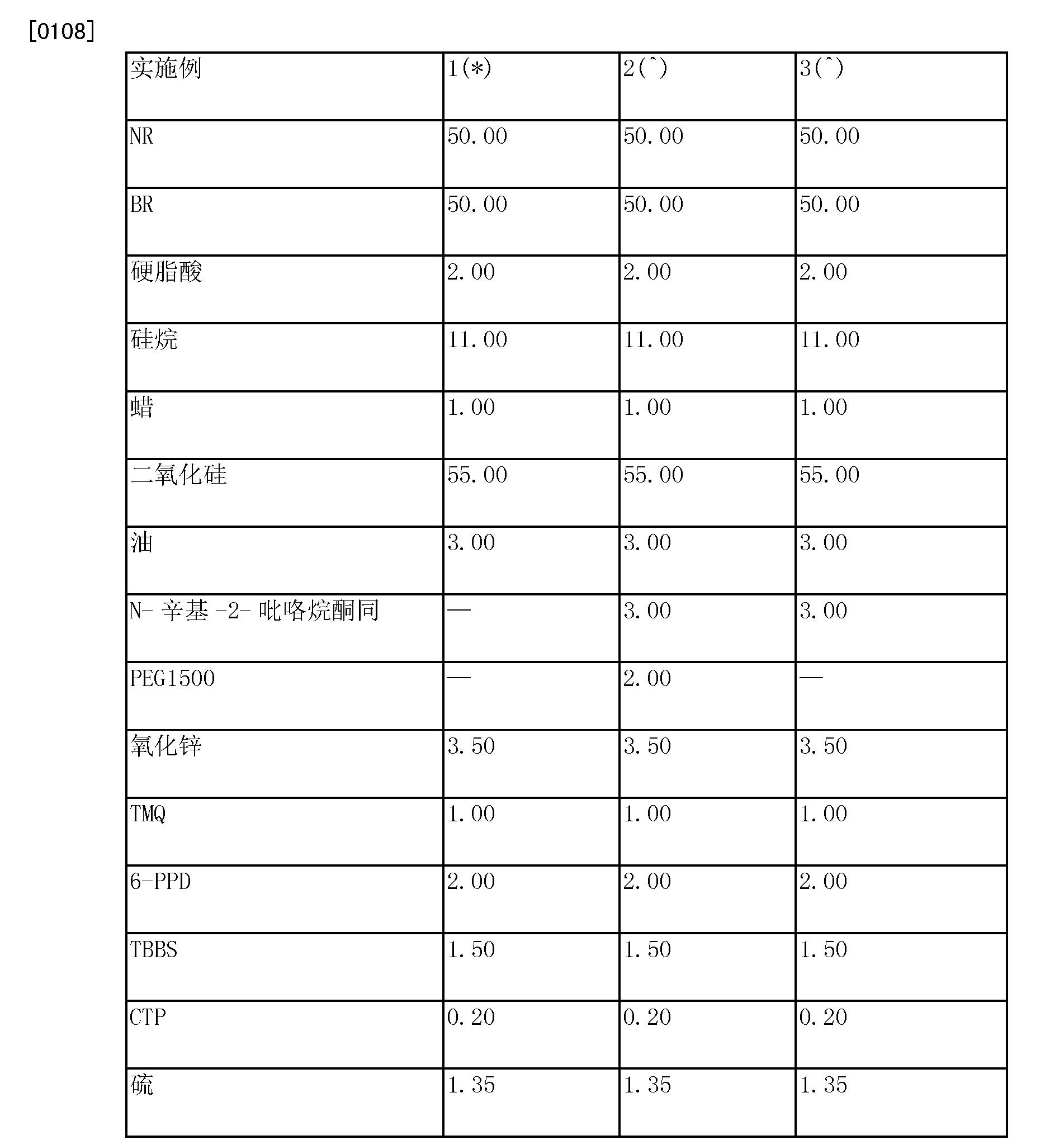 Figure CN103391852BD00121