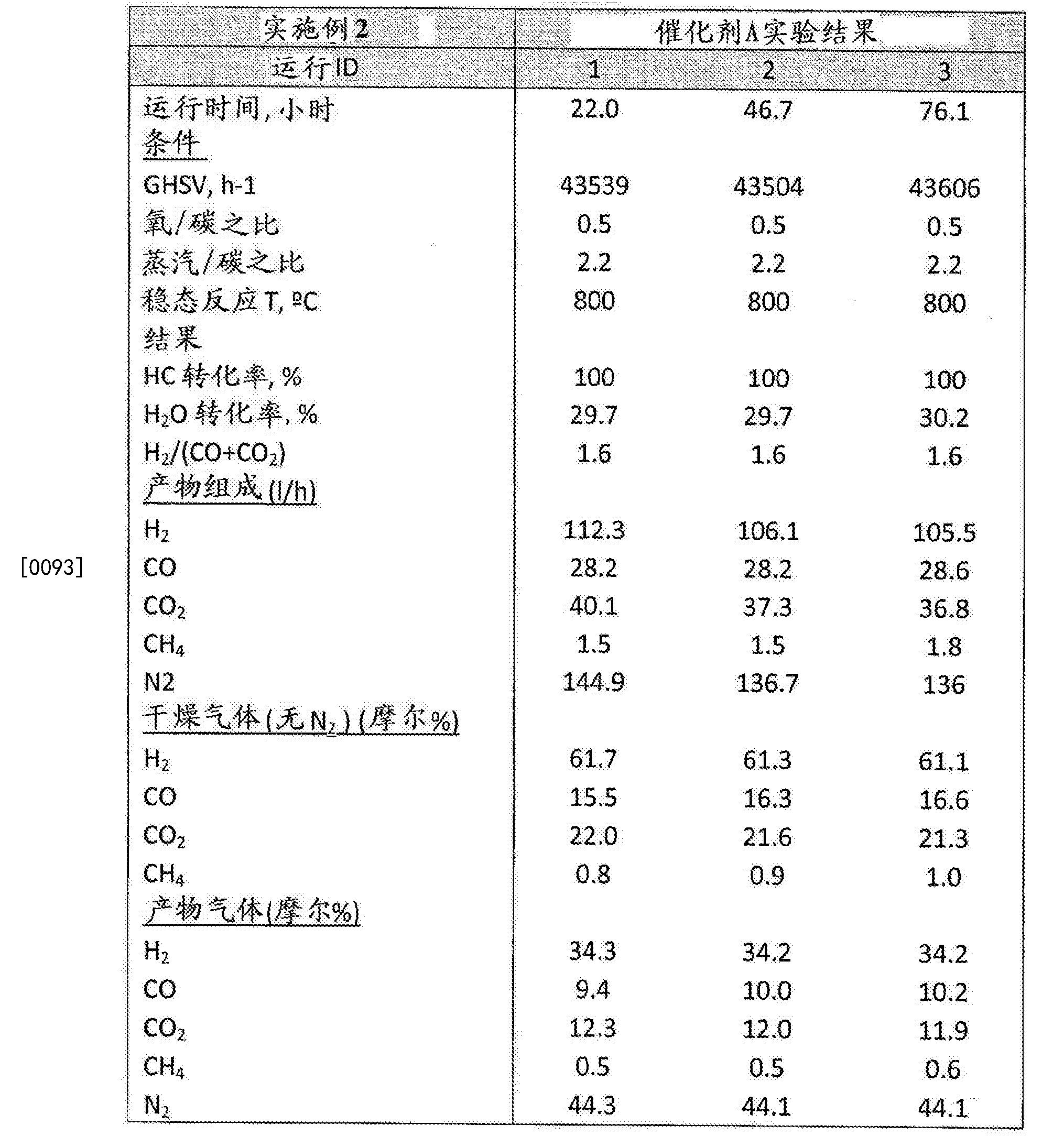 Figure CN105555707BD00141