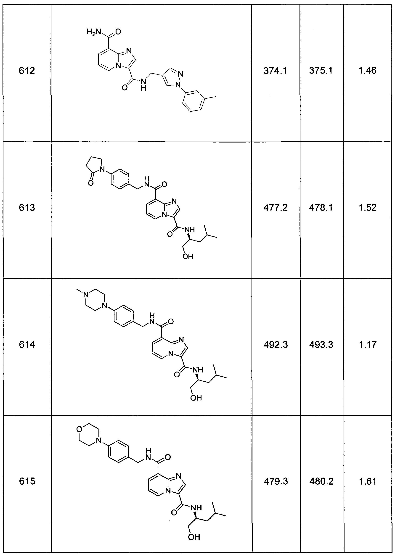 Figure imgf000223_0001