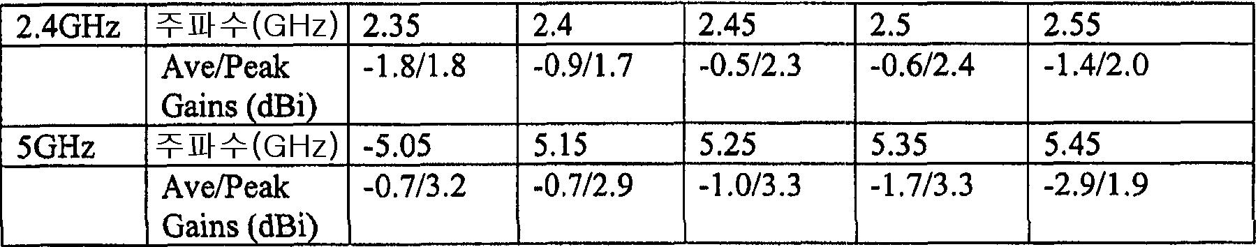 Figure 112003045052014-pct00001