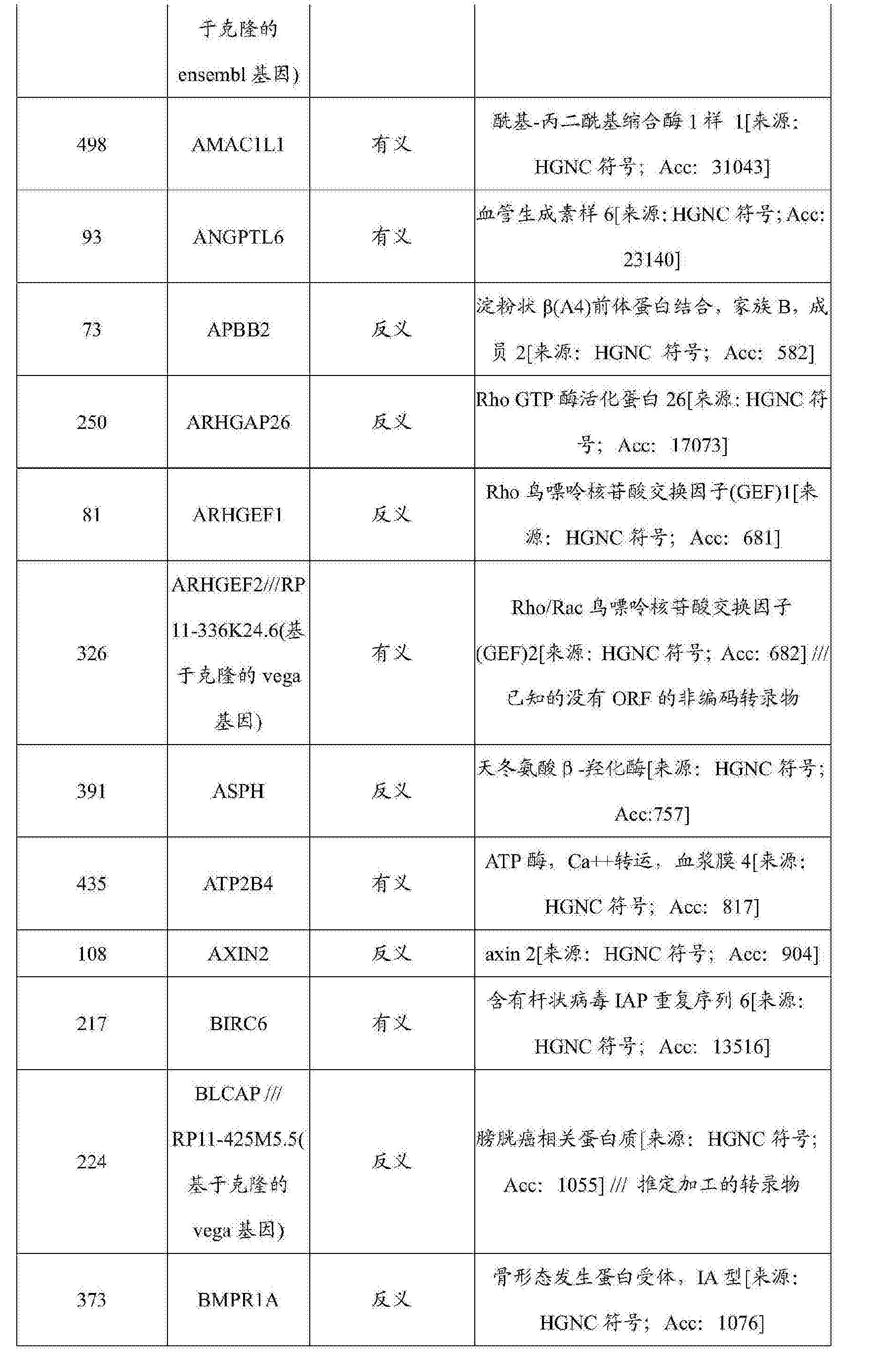 Figure CN103403543B9D00251