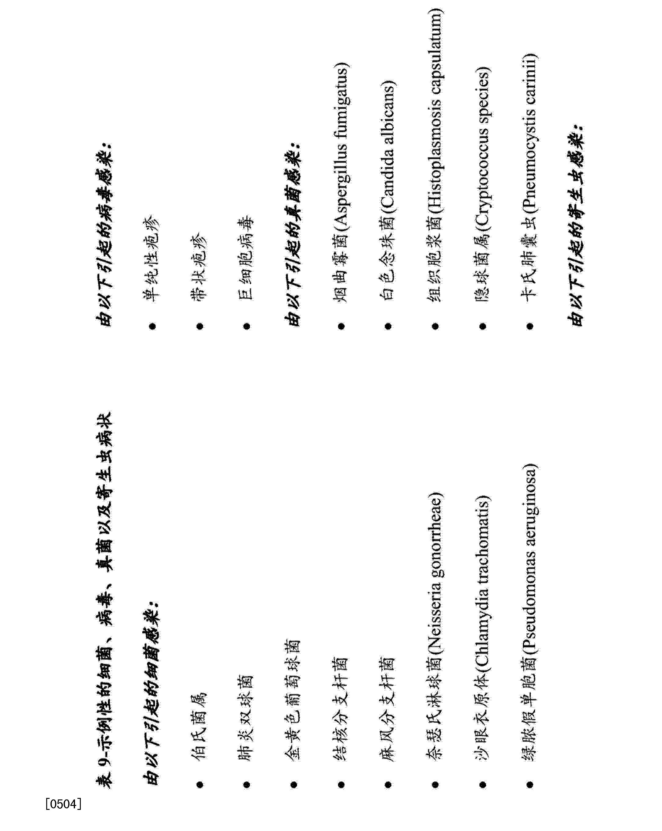 Figure CN103857387AD01161