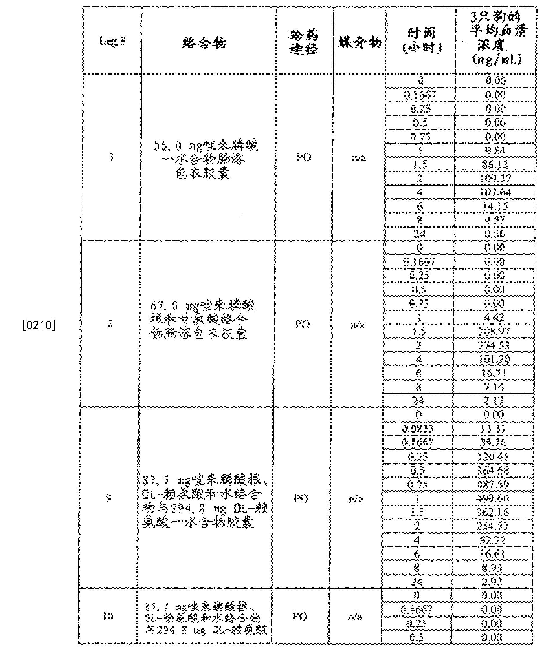 Figure CN102573809BD00251