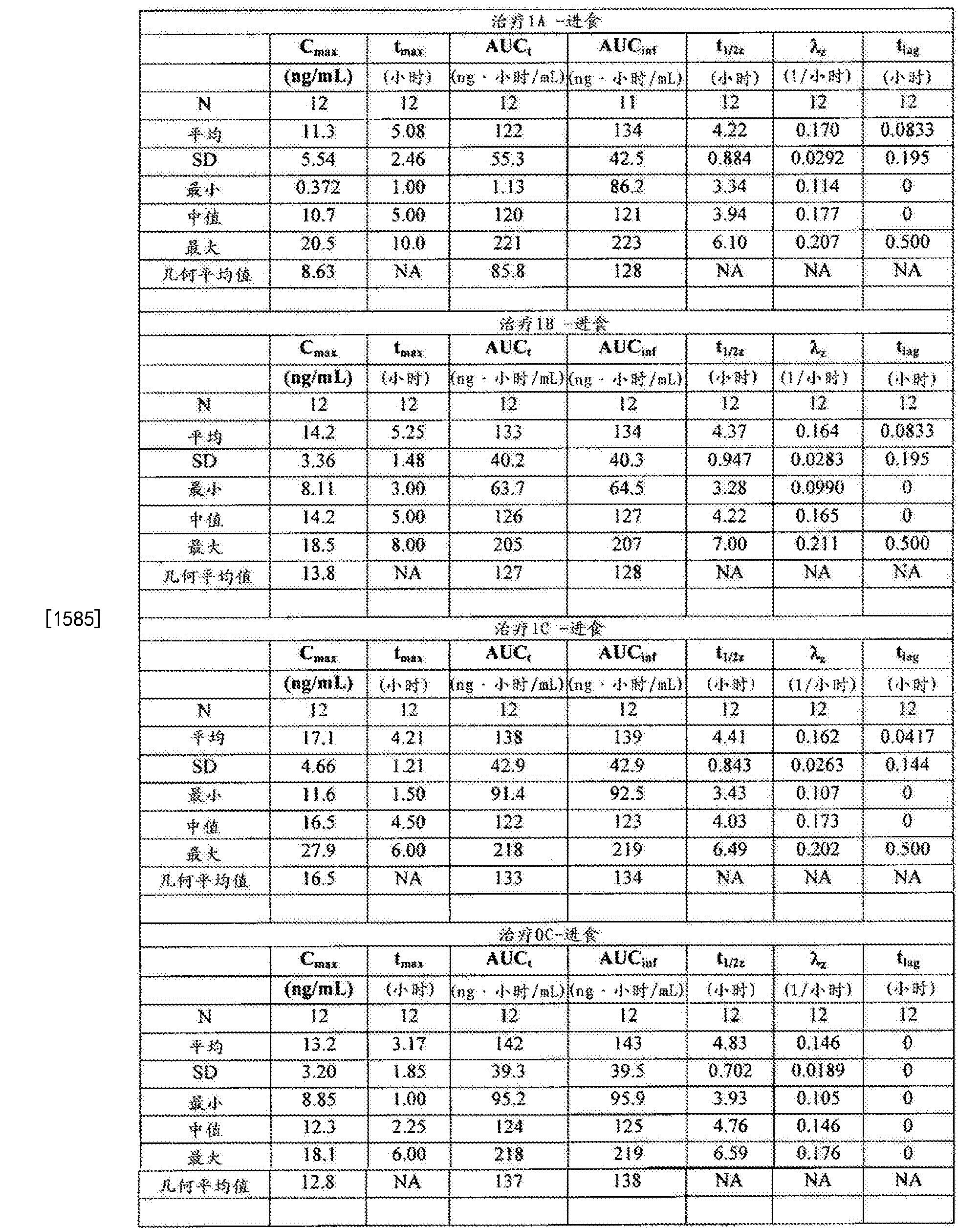 Figure CN102688241BD01481