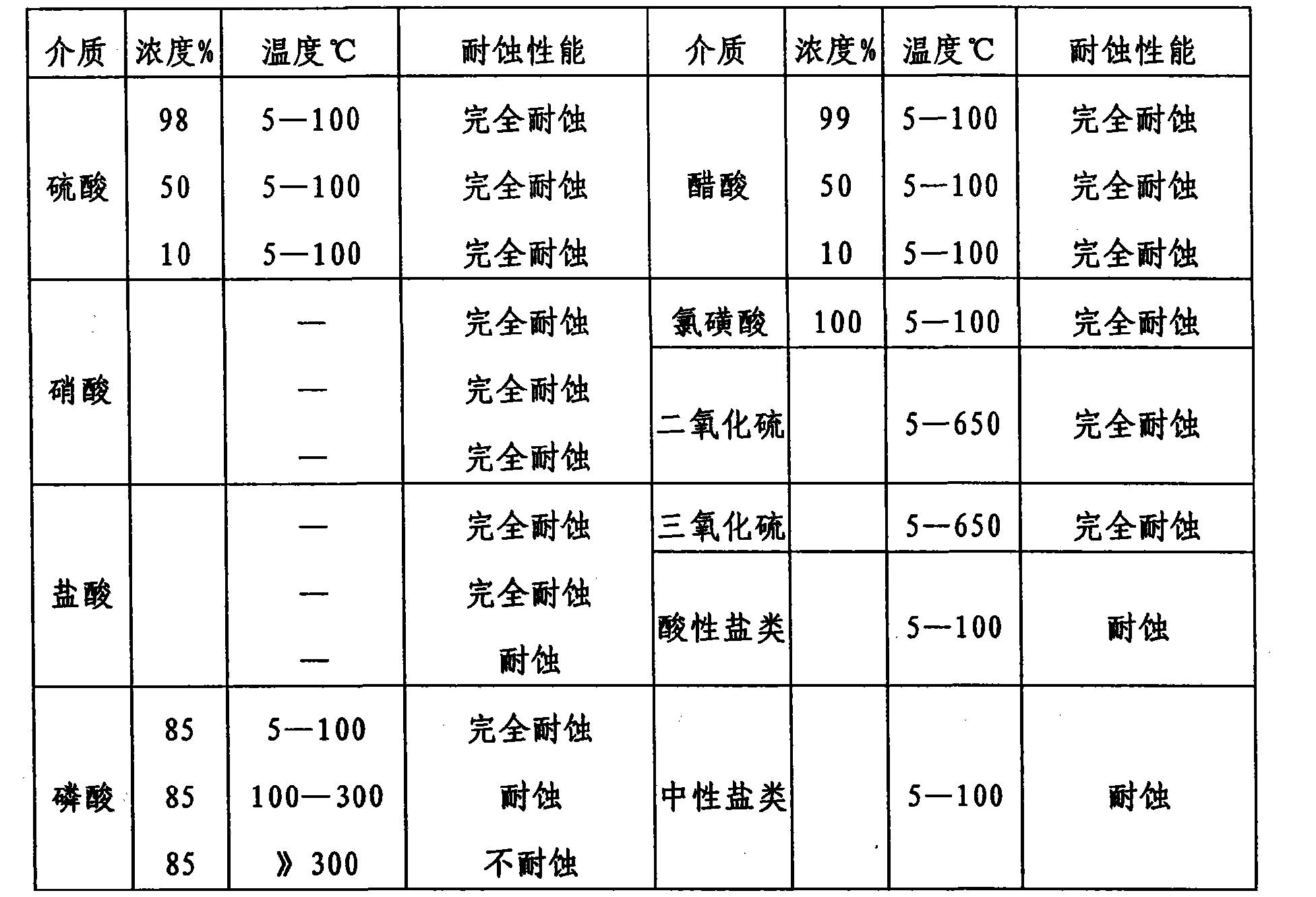 Figure CN101367637BD00051