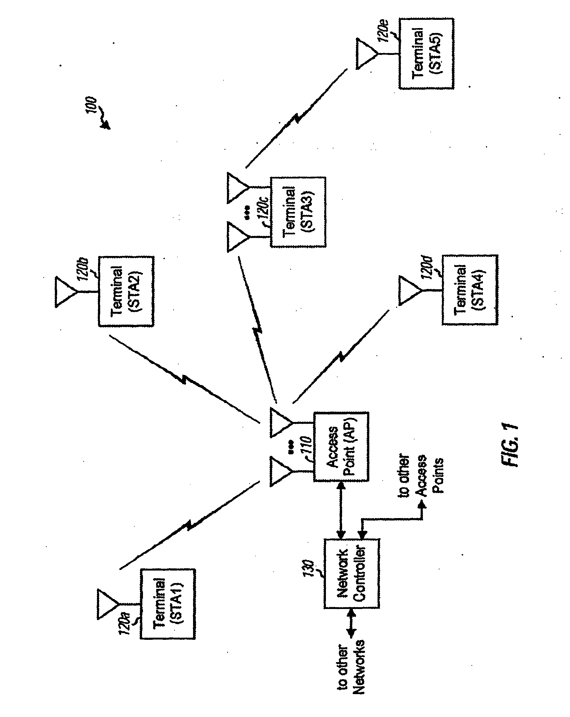 EP1983705A1 - Method and apparatus for scheduling in a