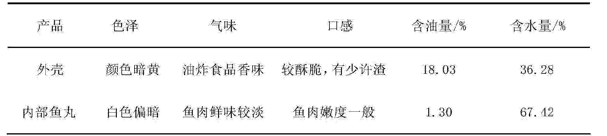 Figure CN104207152AD00071