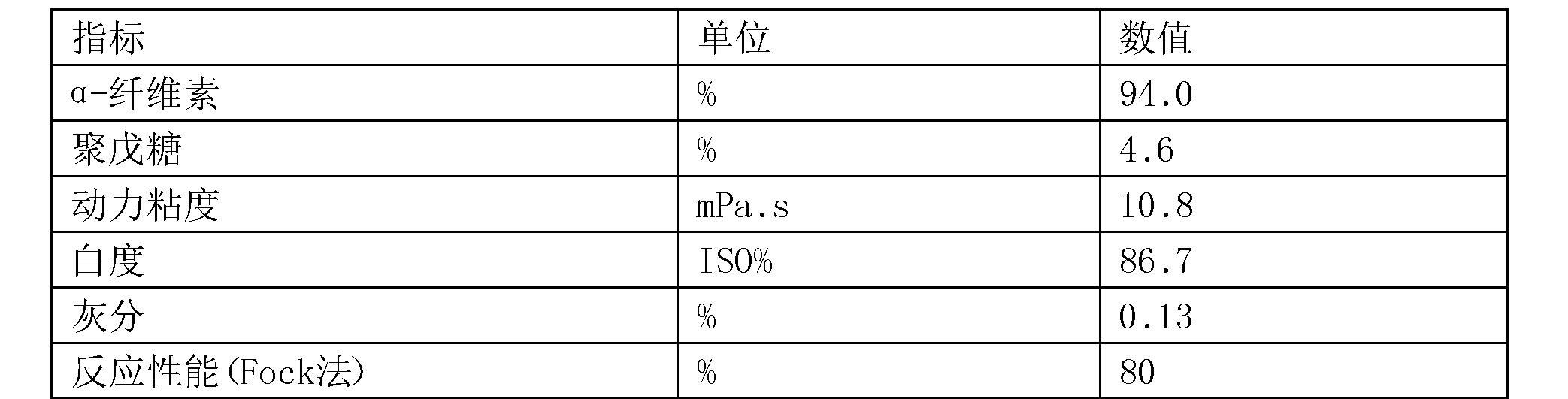 Figure CN105442370BD00071