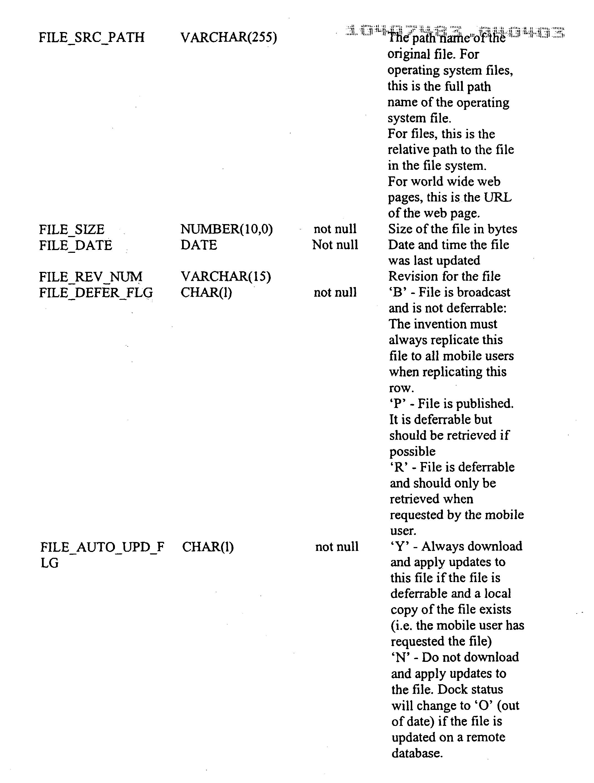 Figure US20030191743A1-20031009-P00004