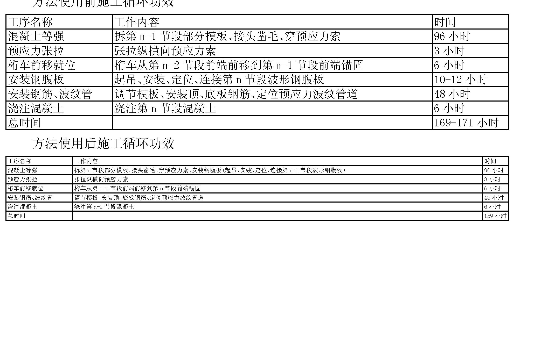 Figure CN102154992AD00051