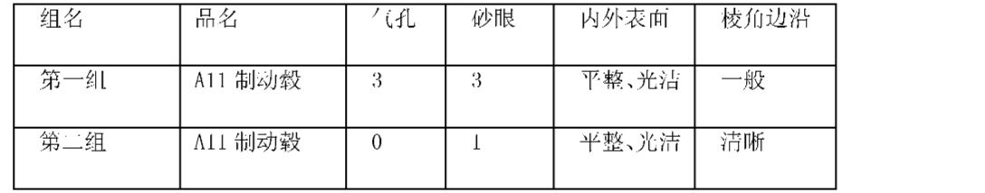 Figure CN101961767AD00051