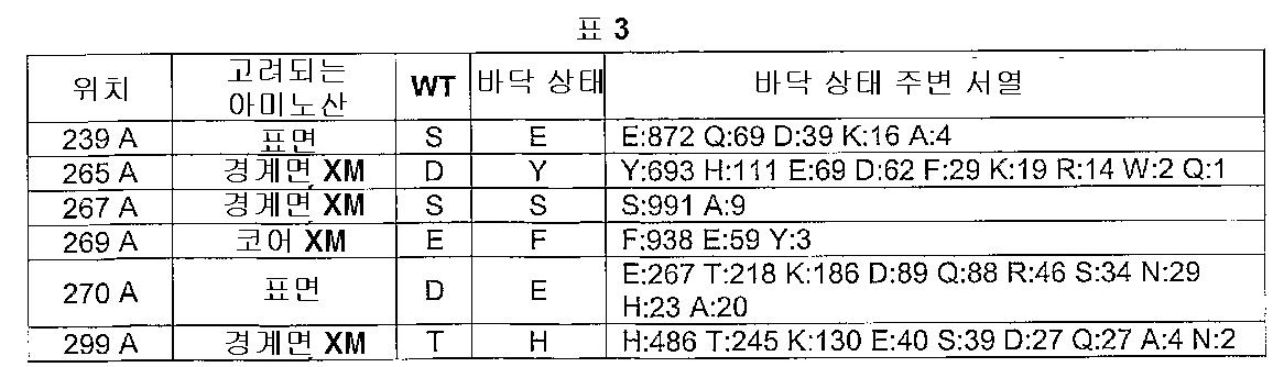 Figure 112005016313609-pct00003