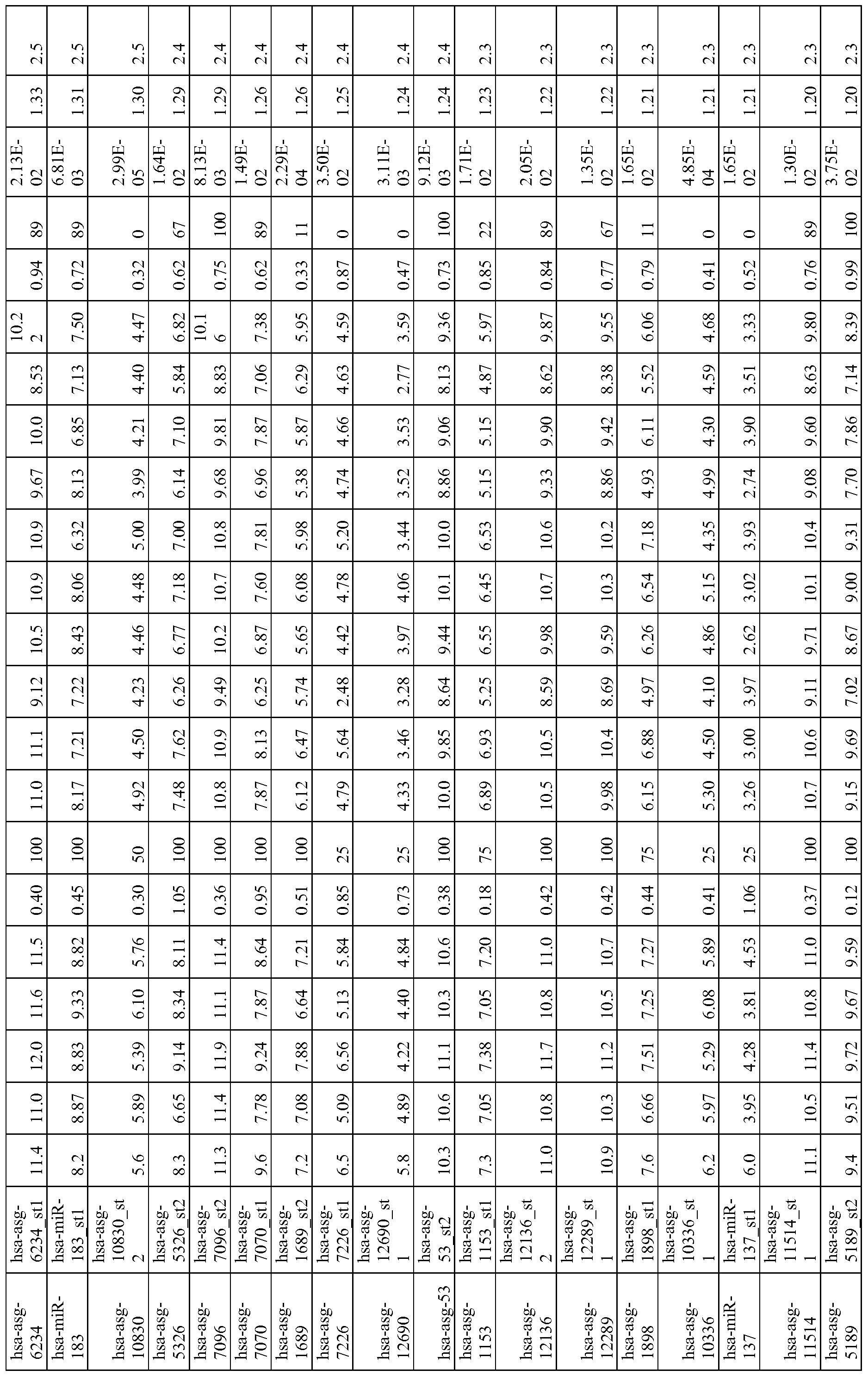 Figure imgf000163_0001