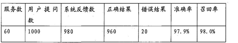Figure CN101499277BD00211