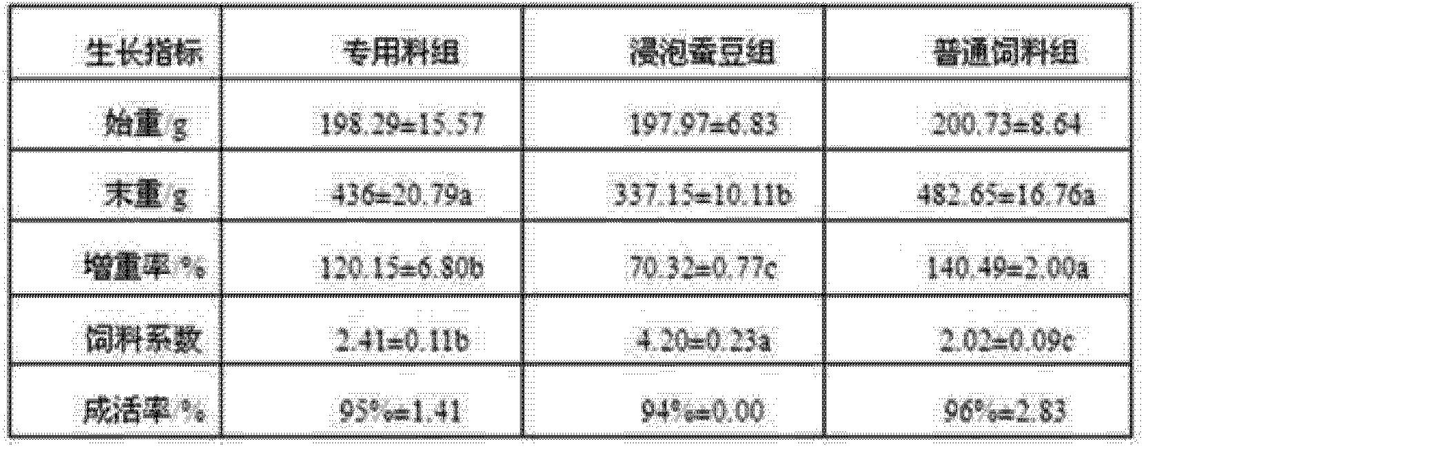 Figure CN103960529AD00061