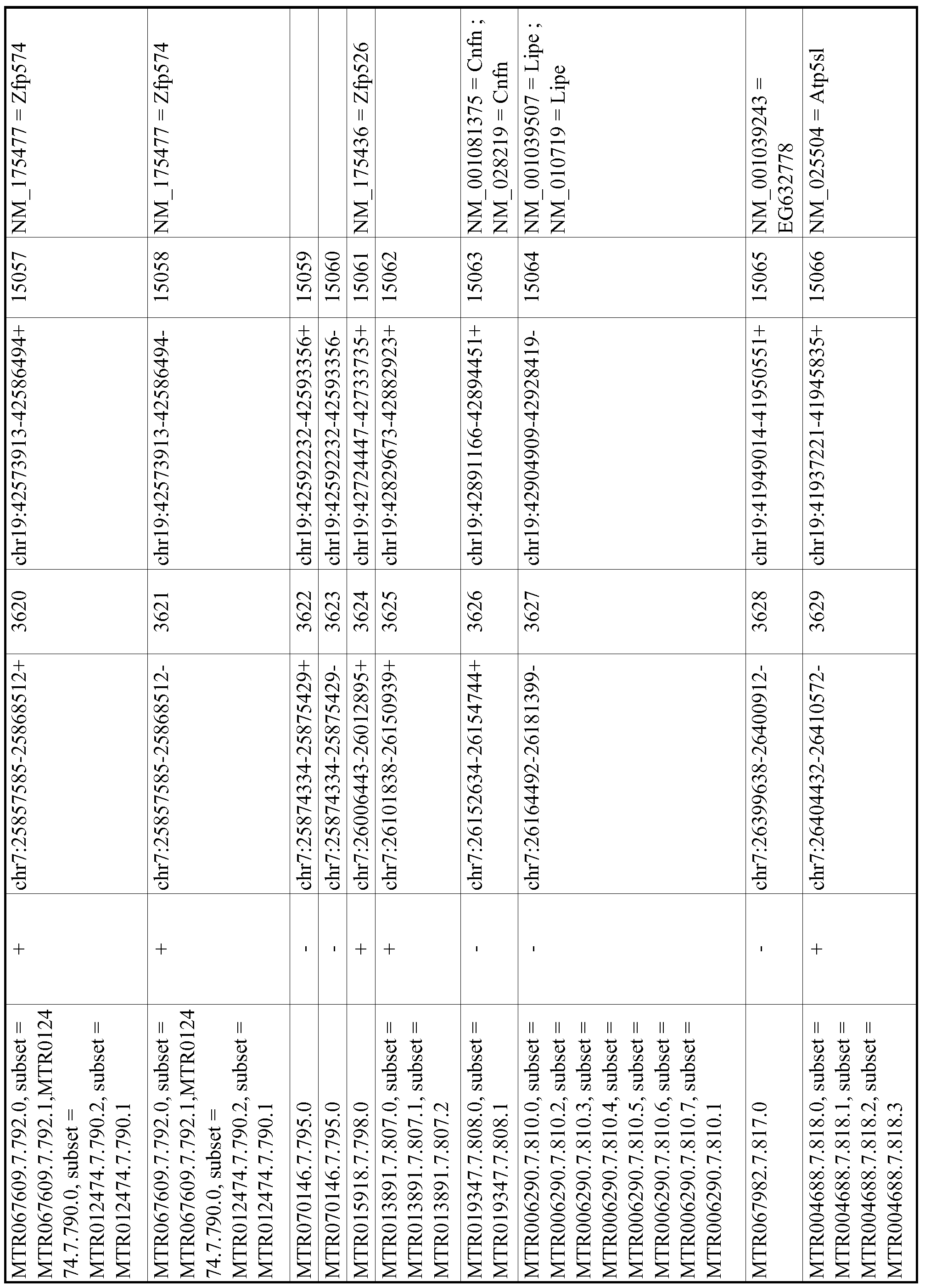 Figure imgf000702_0001