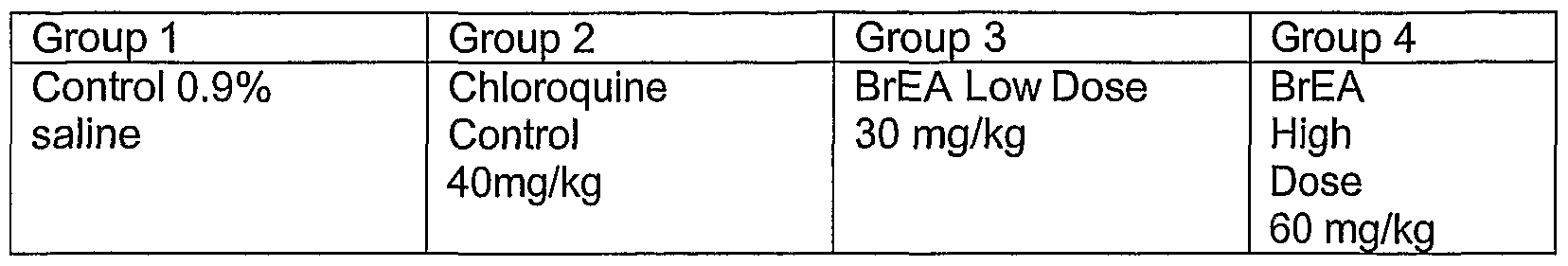 WO2002069977A1 - Use of certain steroids for treatment of