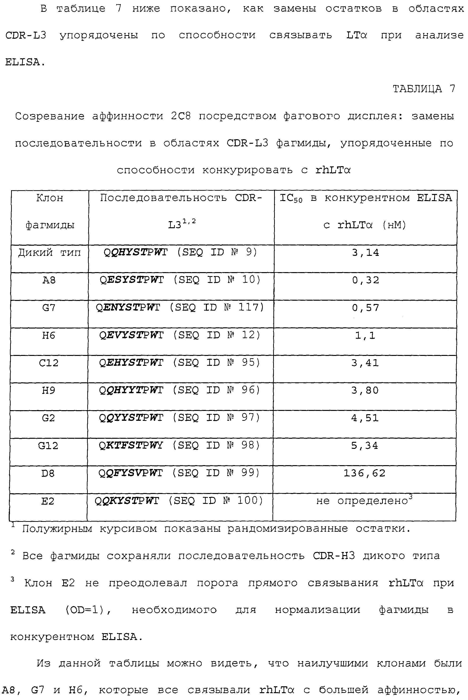 Figure 00000251