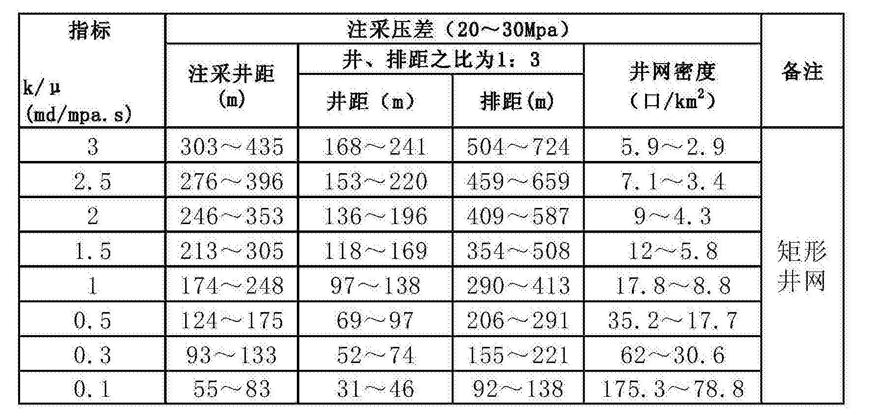 Figure CN104989341BD00131