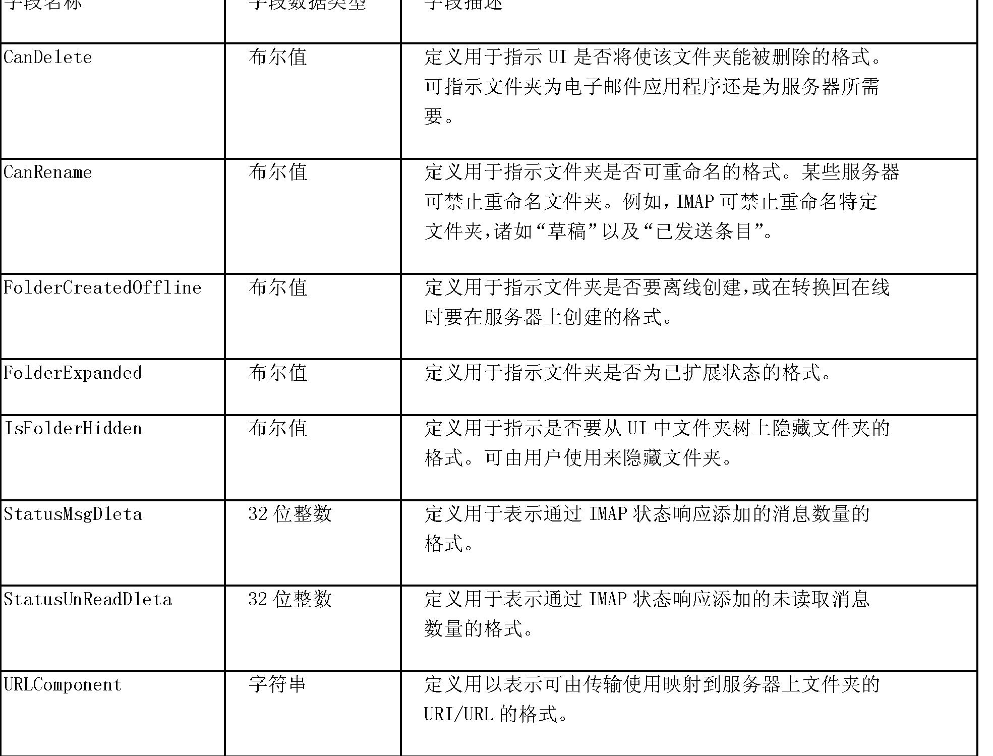 Figure CN101366016BD00311