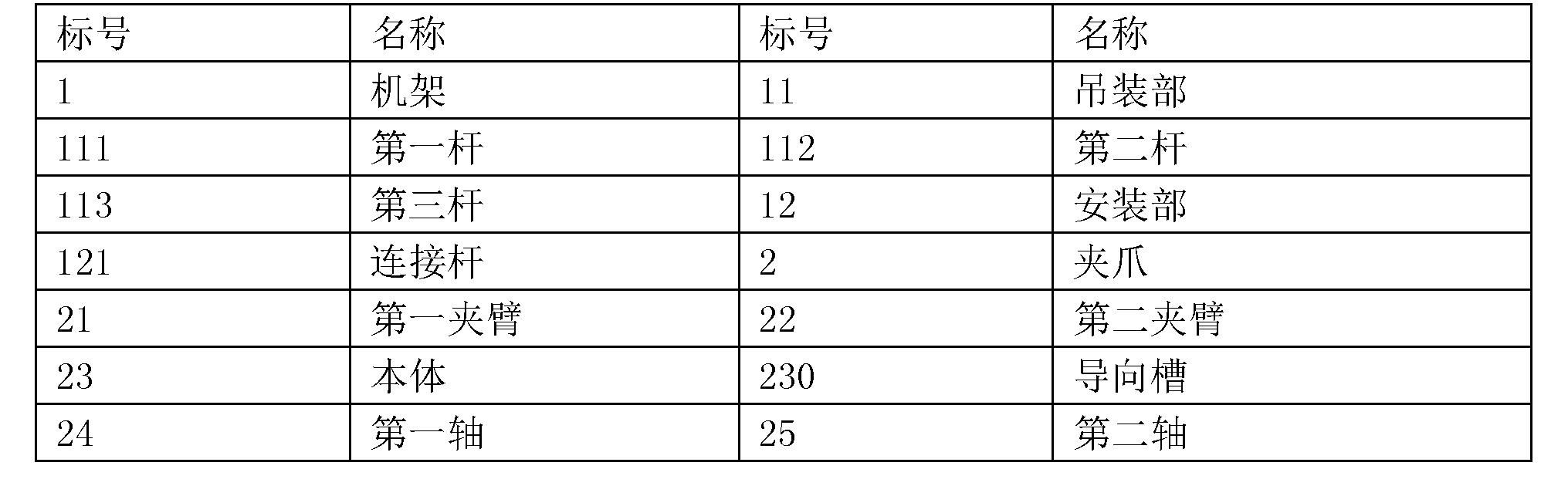 Figure CN108059086AD00041