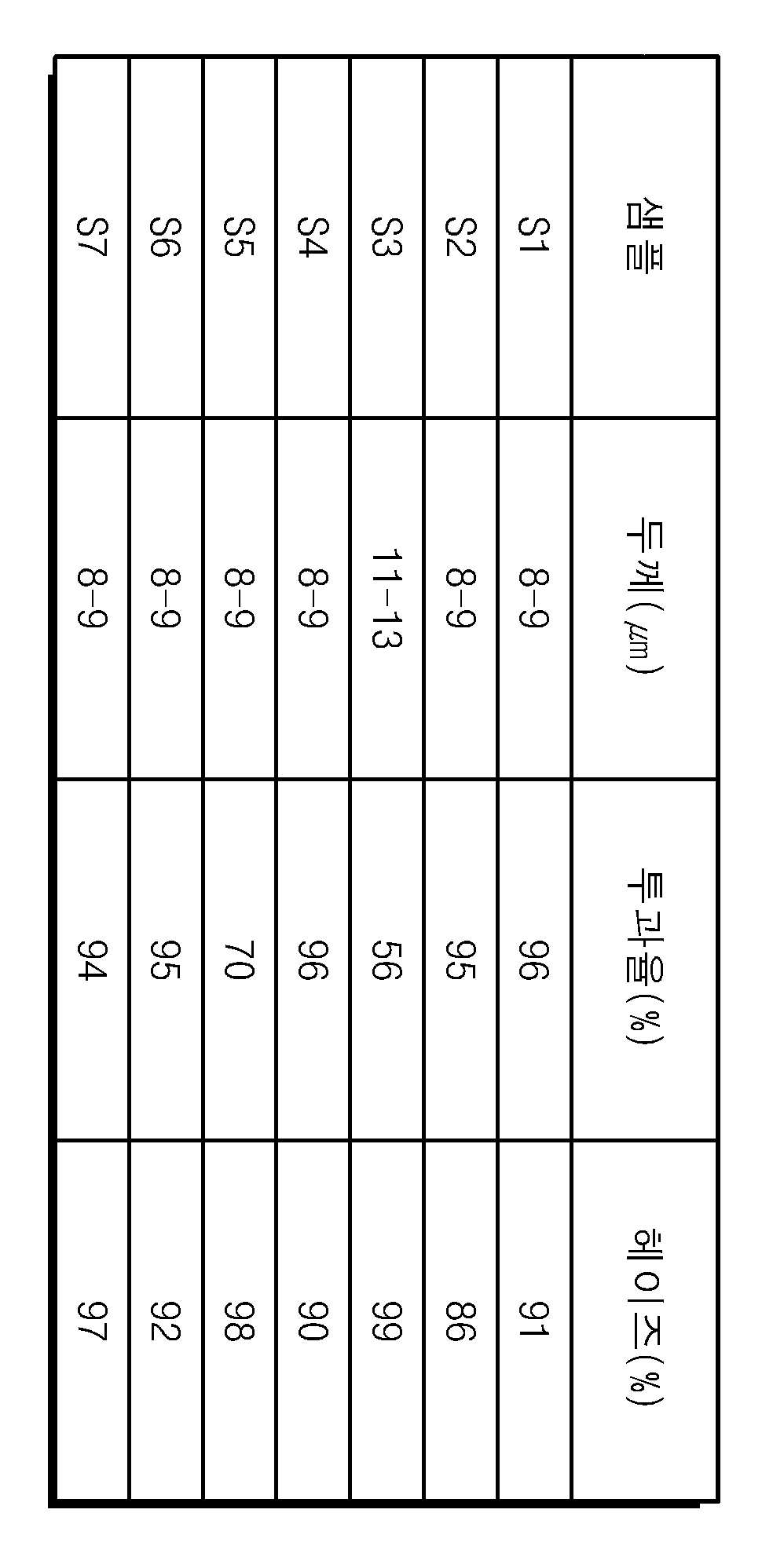 Figure 112006073202374-PAT00003