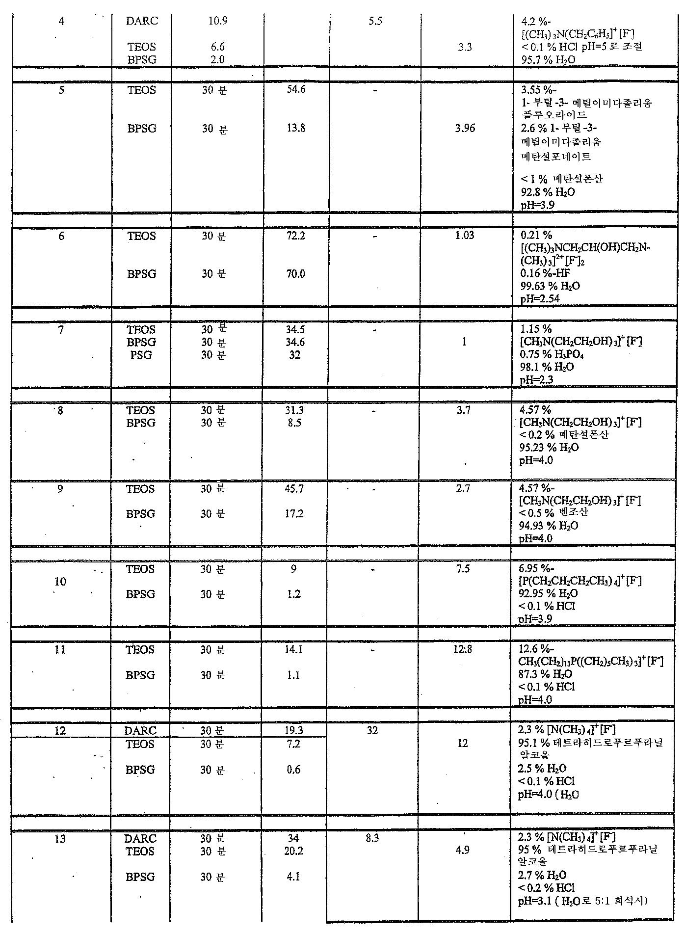 Figure 112006037349006-PCT00002