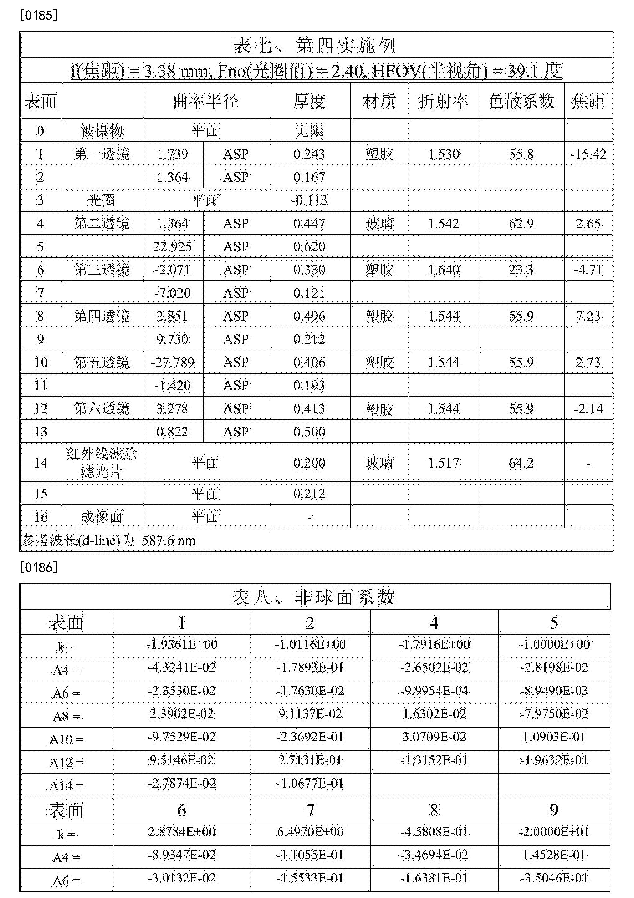 Figure CN105572844BD00211