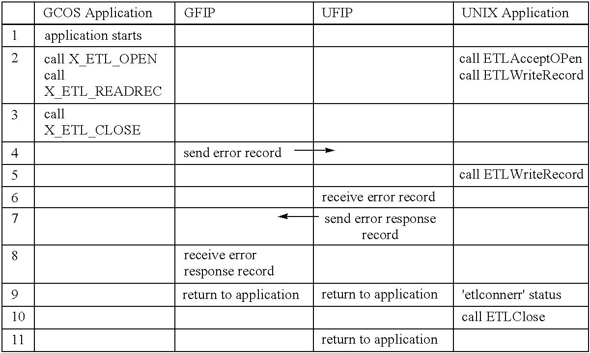 Figure US07024467-20060404-C00005