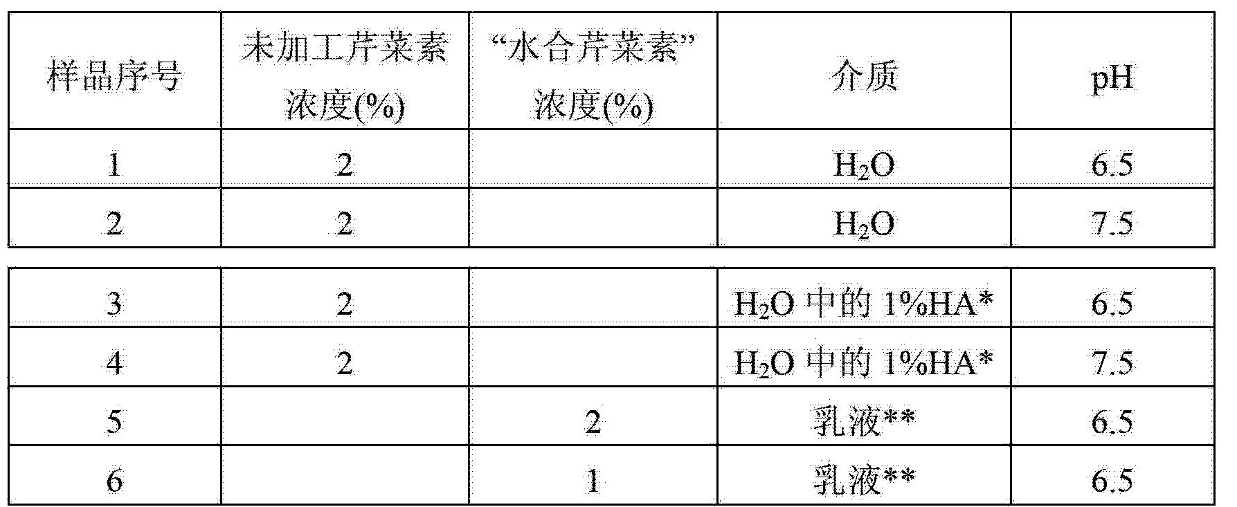 Figure CN102711743AD00491