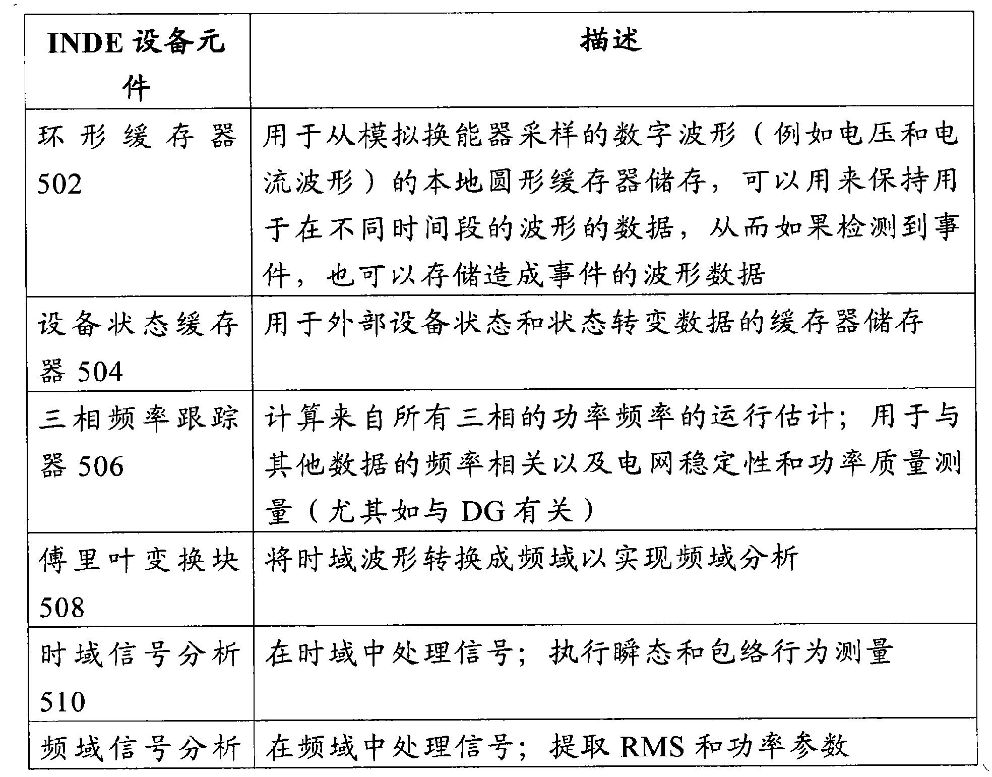 Figure CN102084569BD00211