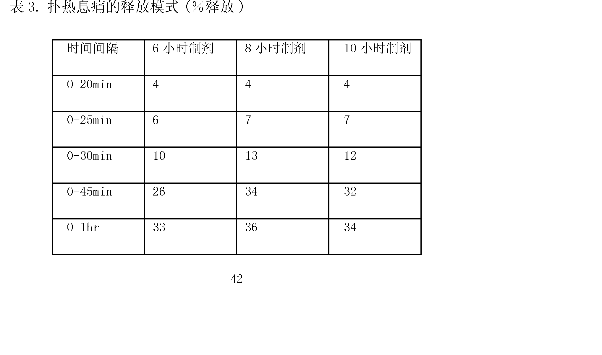 Figure CN101208076BD00422