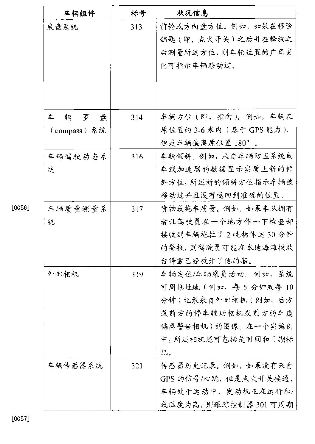 Figure CN102167008BD00121