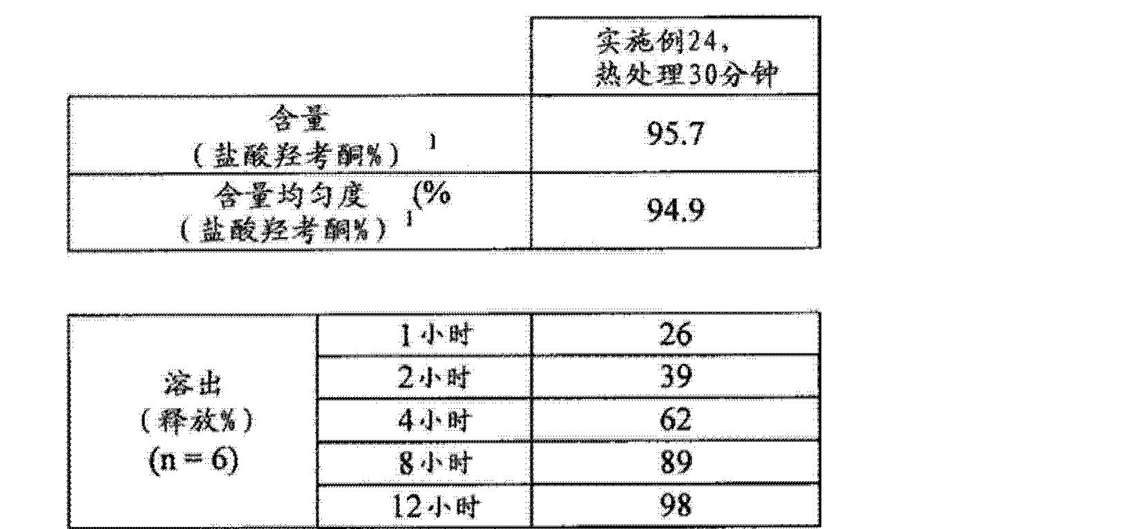 Figure CN102688241AD01381