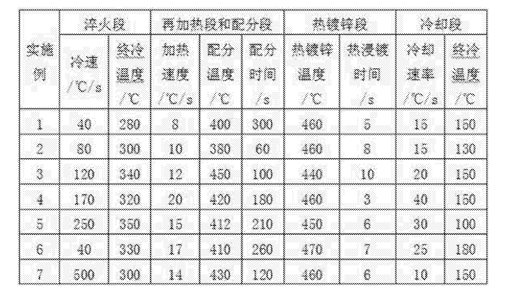 Figure CN105886750AD00061