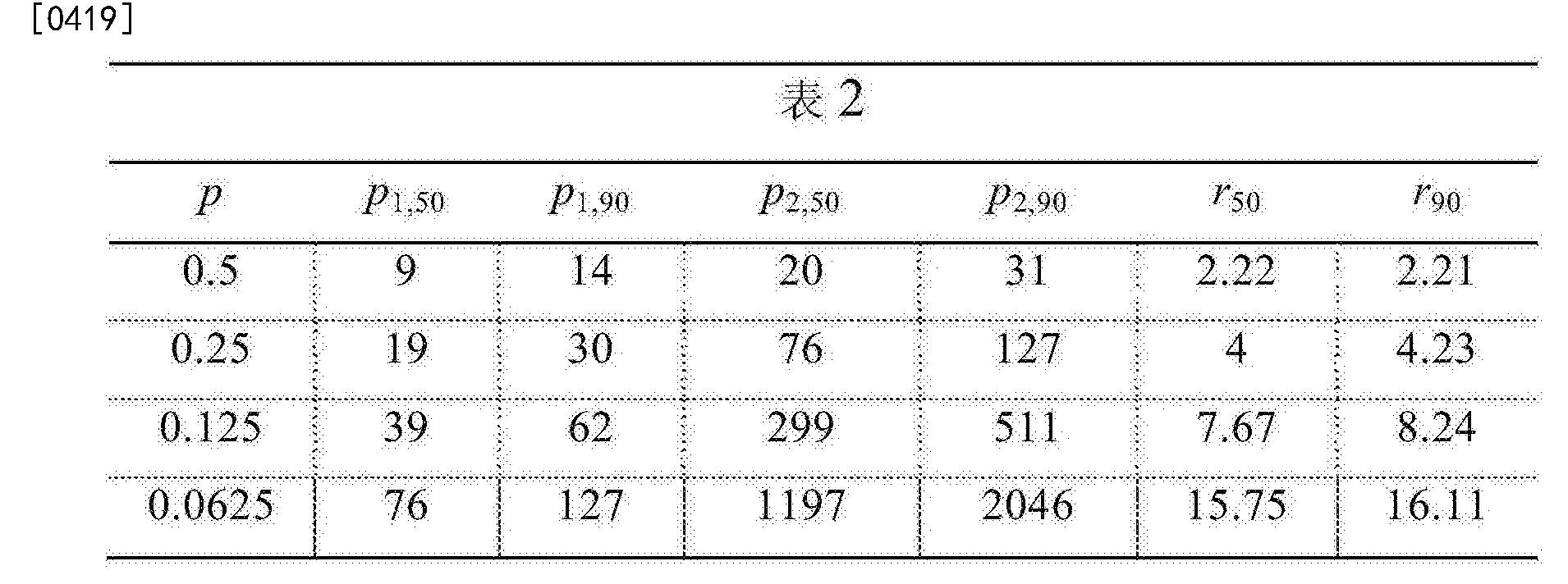 Figure CN106390220AD00421