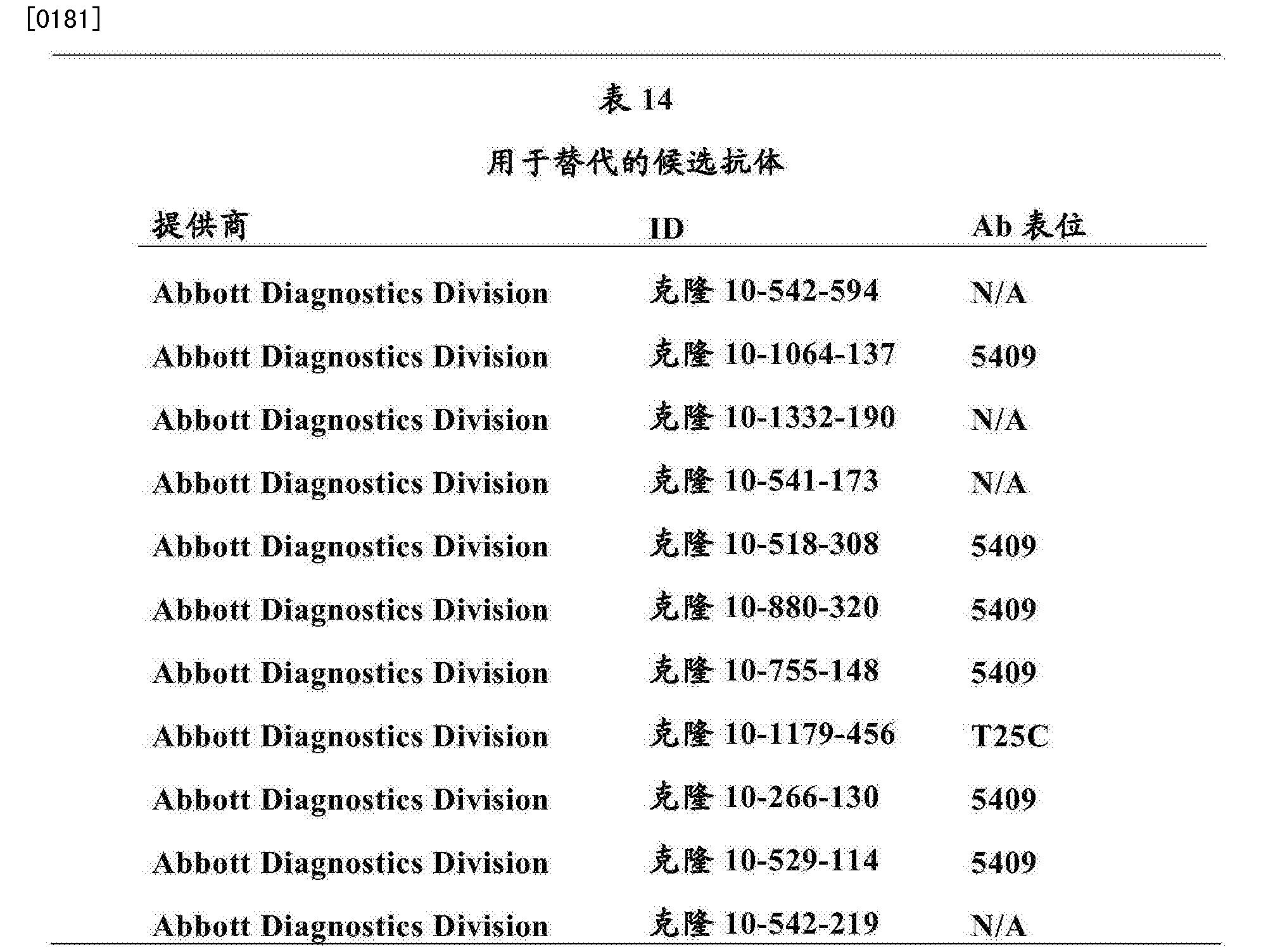 Figure CN103649752BD00321