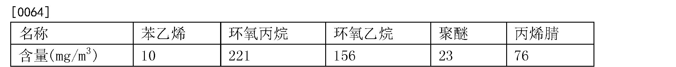 Figure CN105498476AD00071