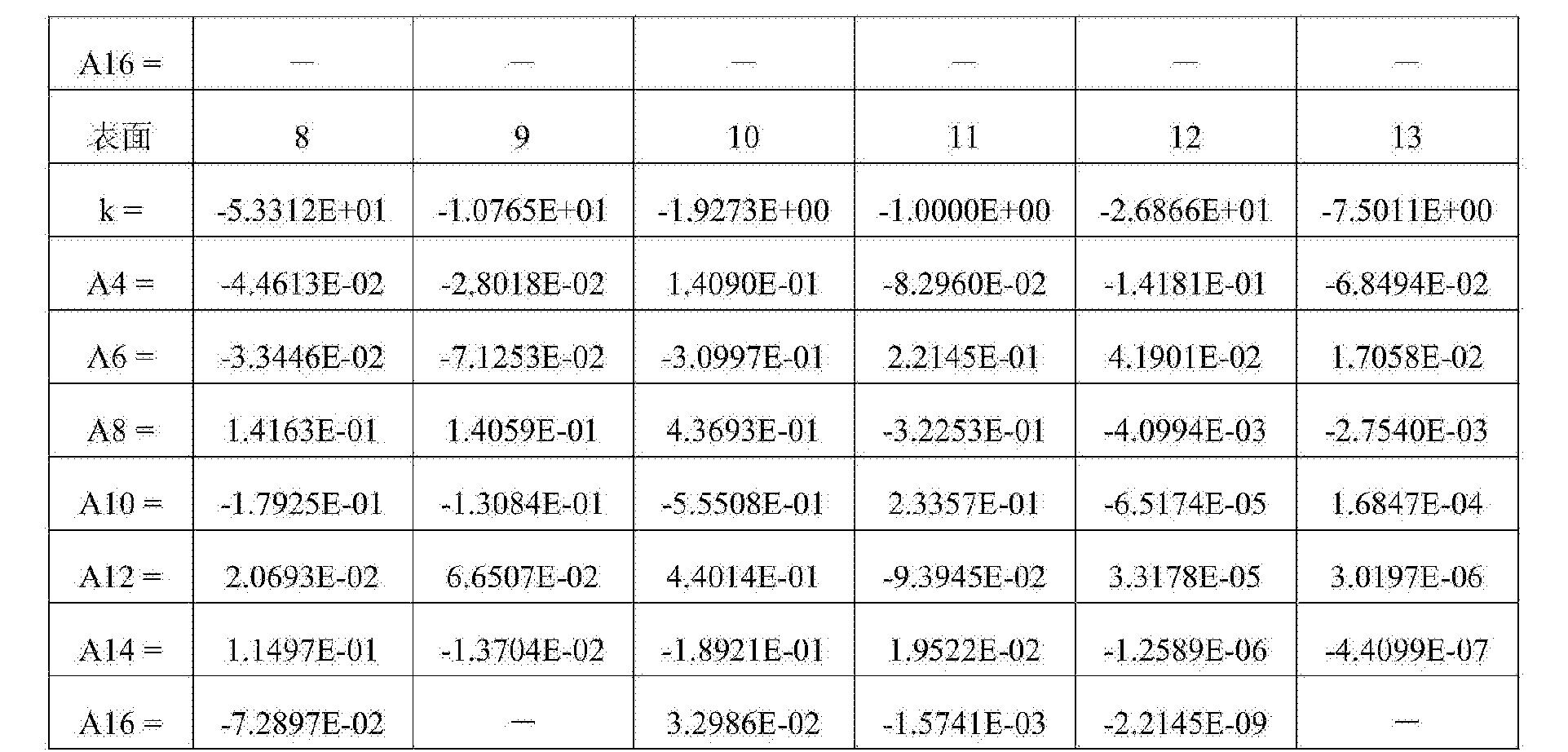 Figure CN104808316BD00301