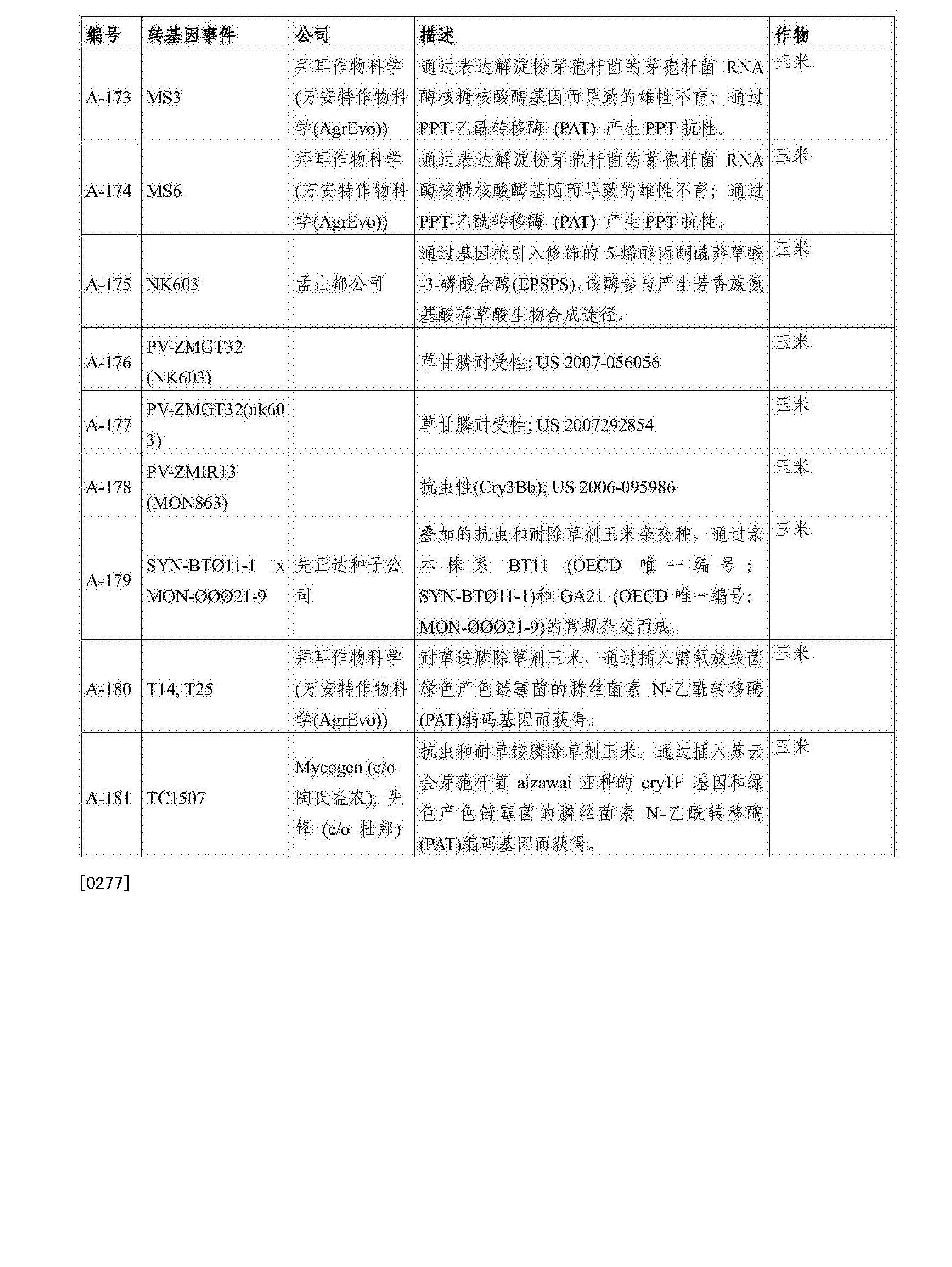 Figure CN103717076BD00461