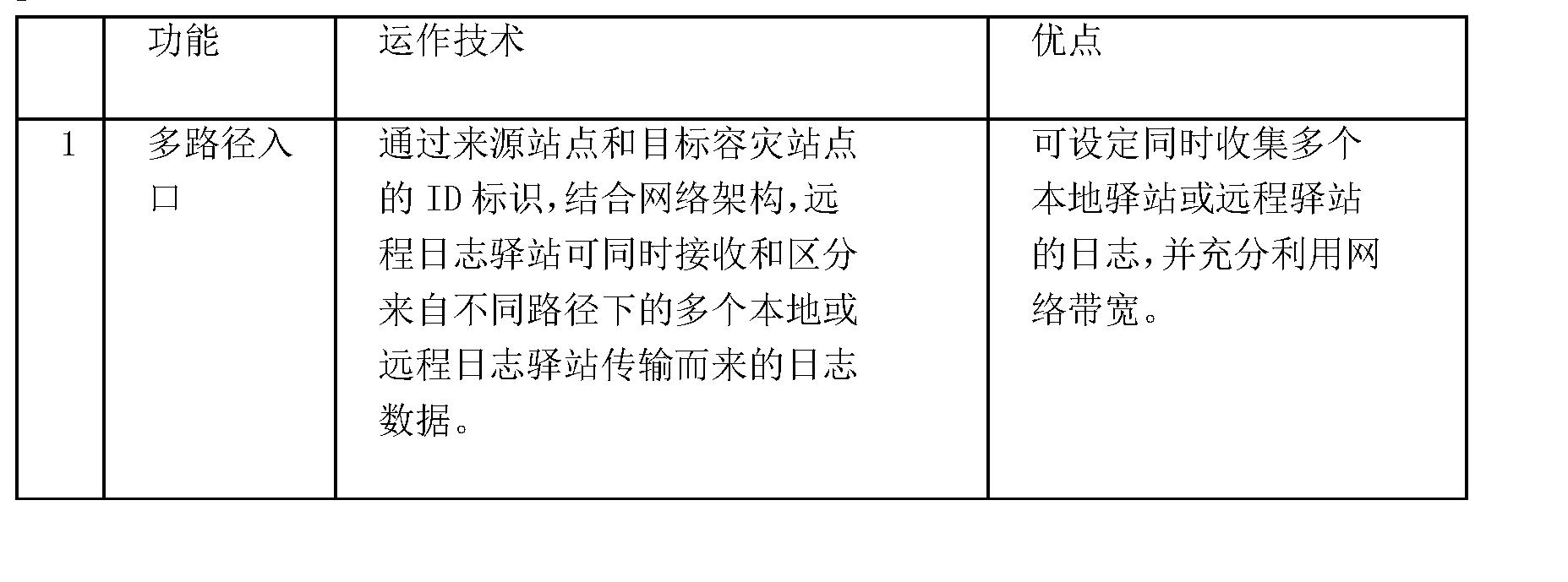 Figure CN101997902BD00082