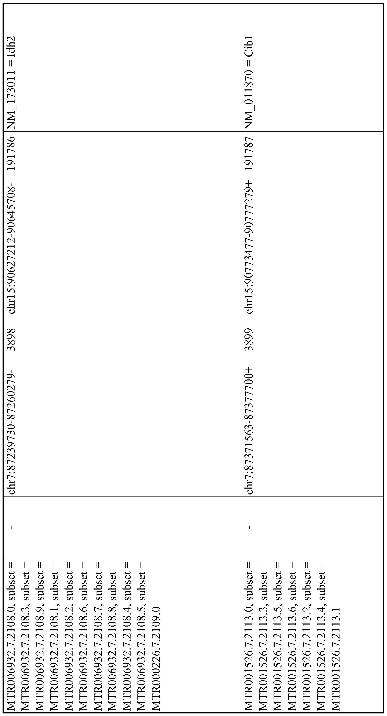 Figure imgf000746_0001