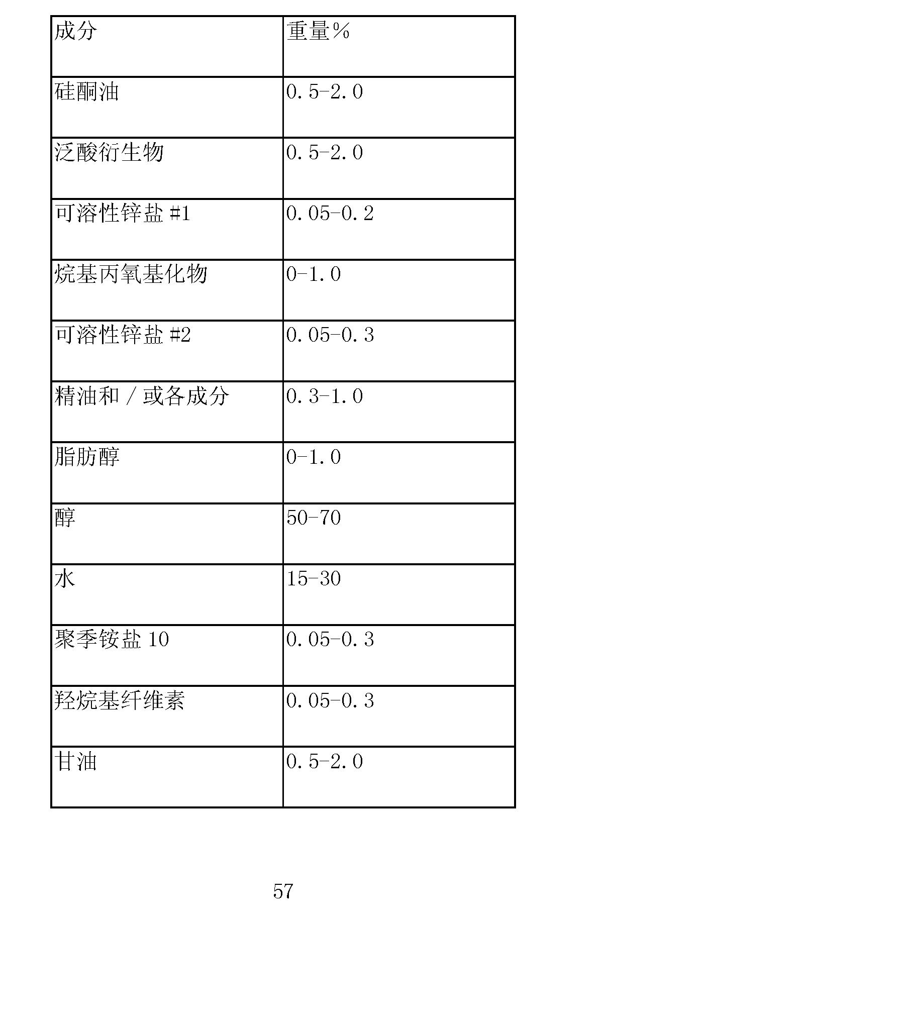 Figure CN101163455BD00572
