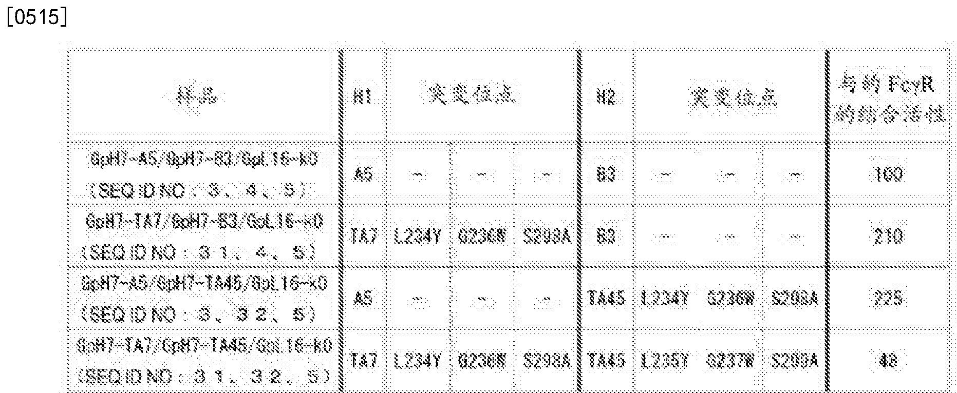 Figure CN105102618BD00741
