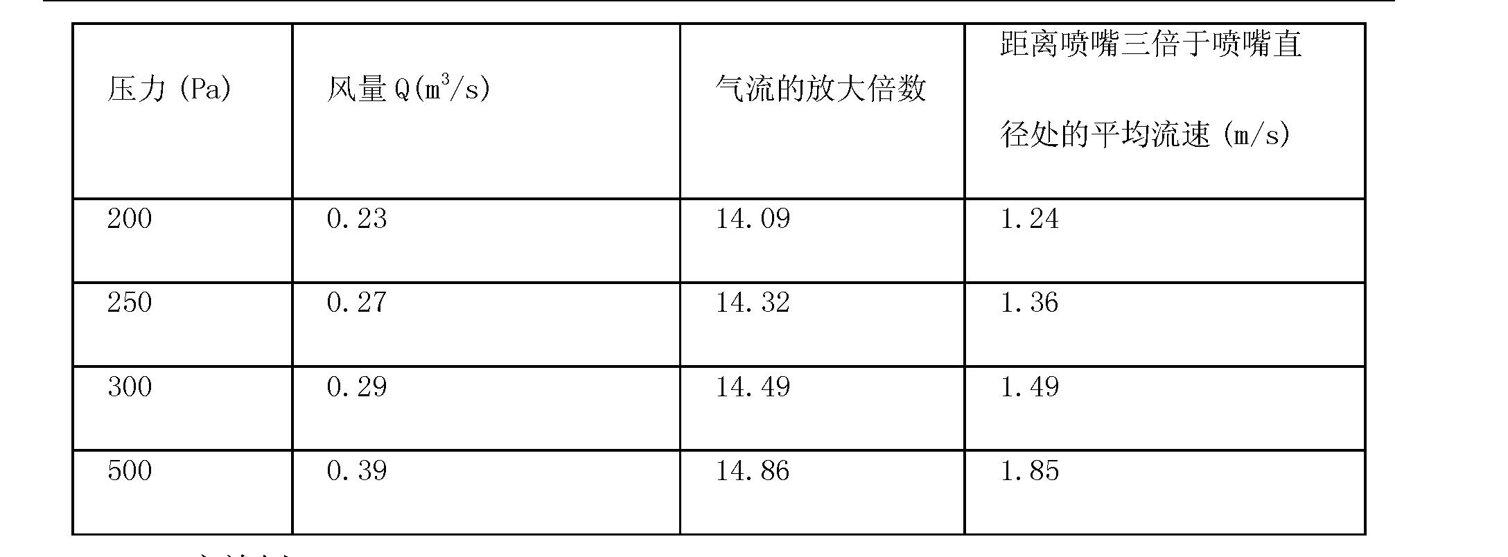 Figure CN101749288BD00101