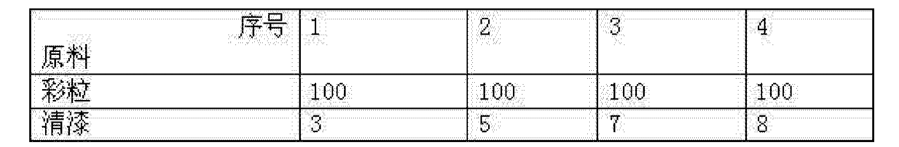 Figure CN103756486AD00084