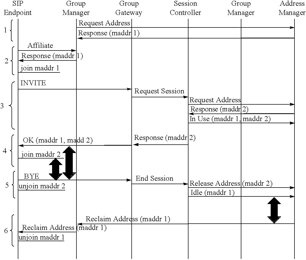 Figure US20040131042A1-20040708-C00002