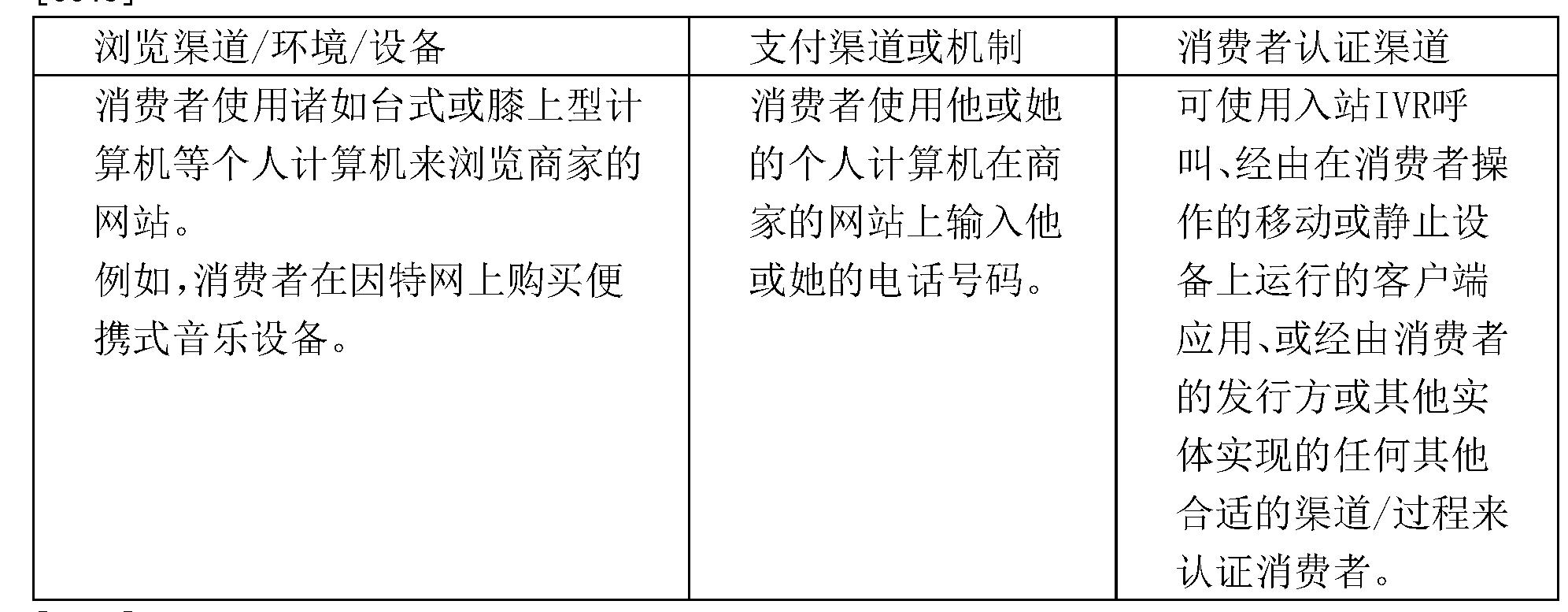Figure CN101711383BD00051