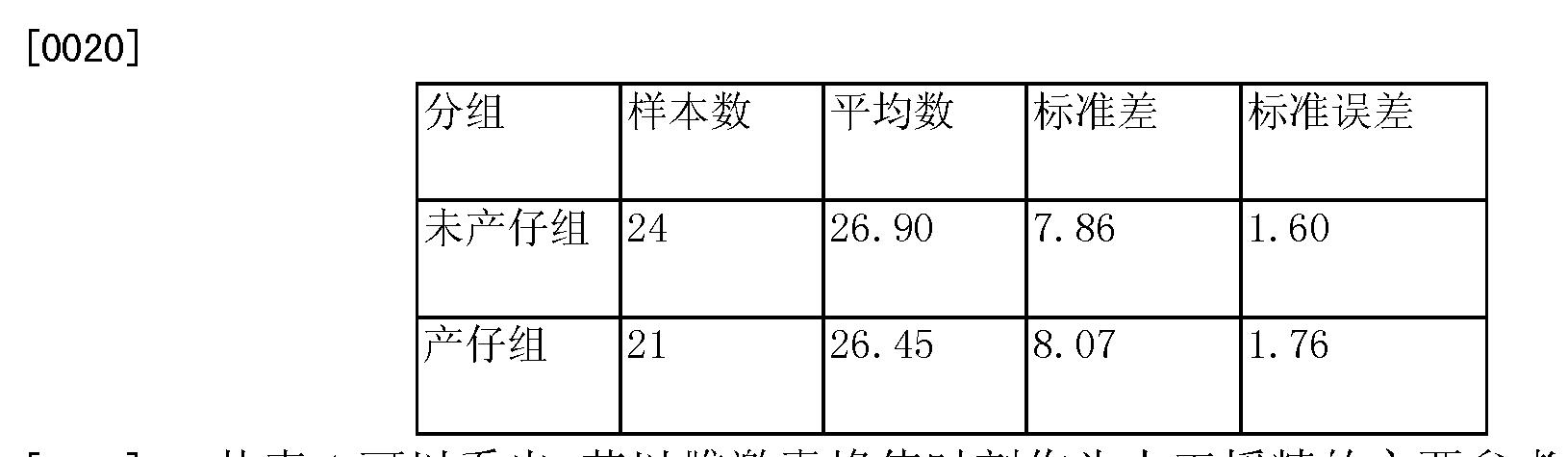Figure CN103126728BD00051